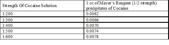 ChX_Table1